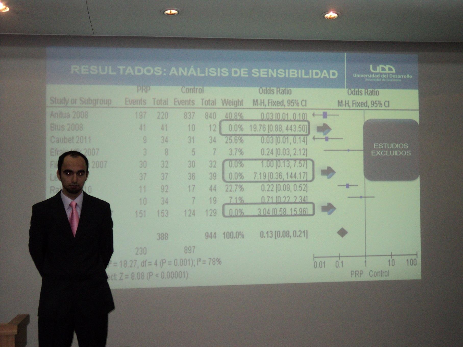 Alumno Tesista:  Eduardo Bravo