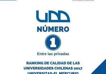 Universidad del Desarrollo, la mejor entre las privadas